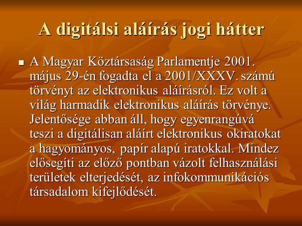 A digitálsi aláírás jogi hátter