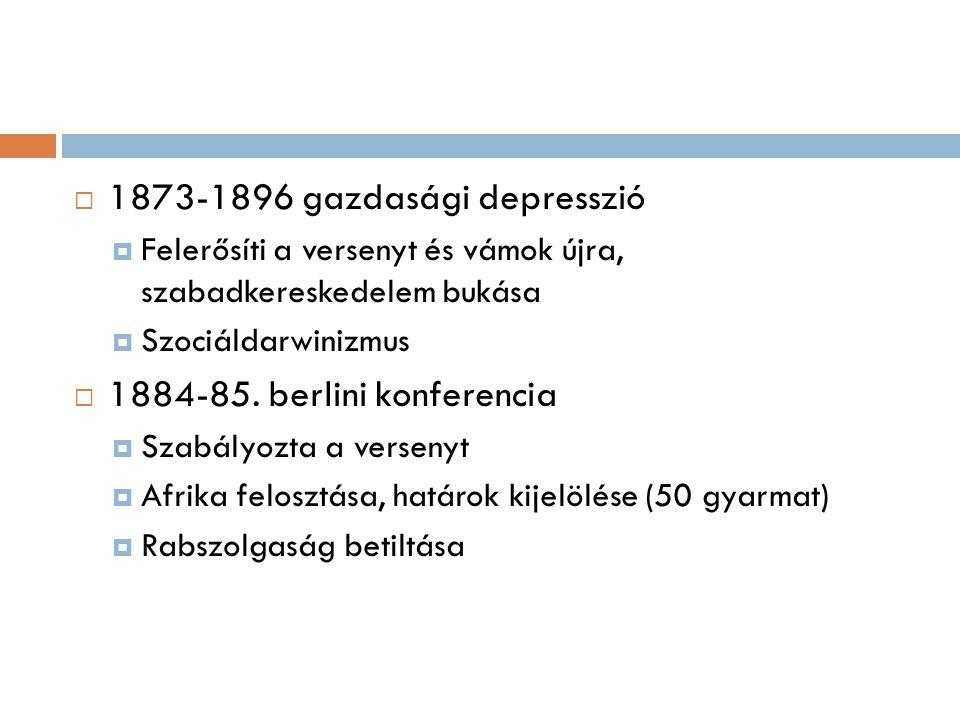 1873-1896 gazdasági depresszió
