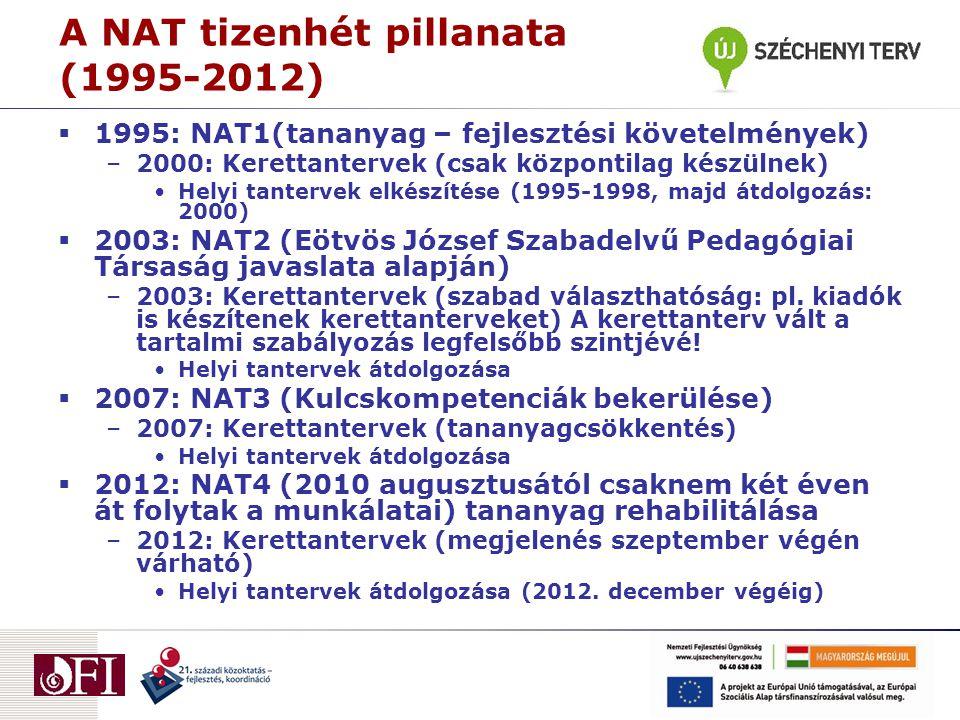 A NAT tizenhét pillanata (1995-2012)