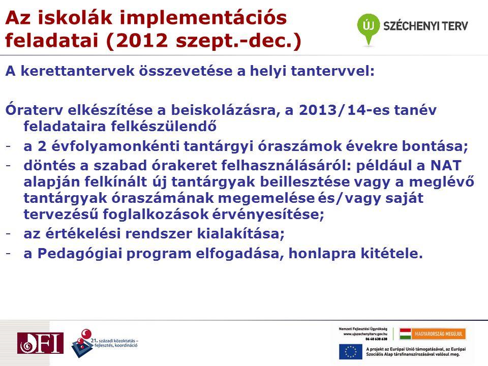 Az iskolák implementációs feladatai (2012 szept.-dec.)