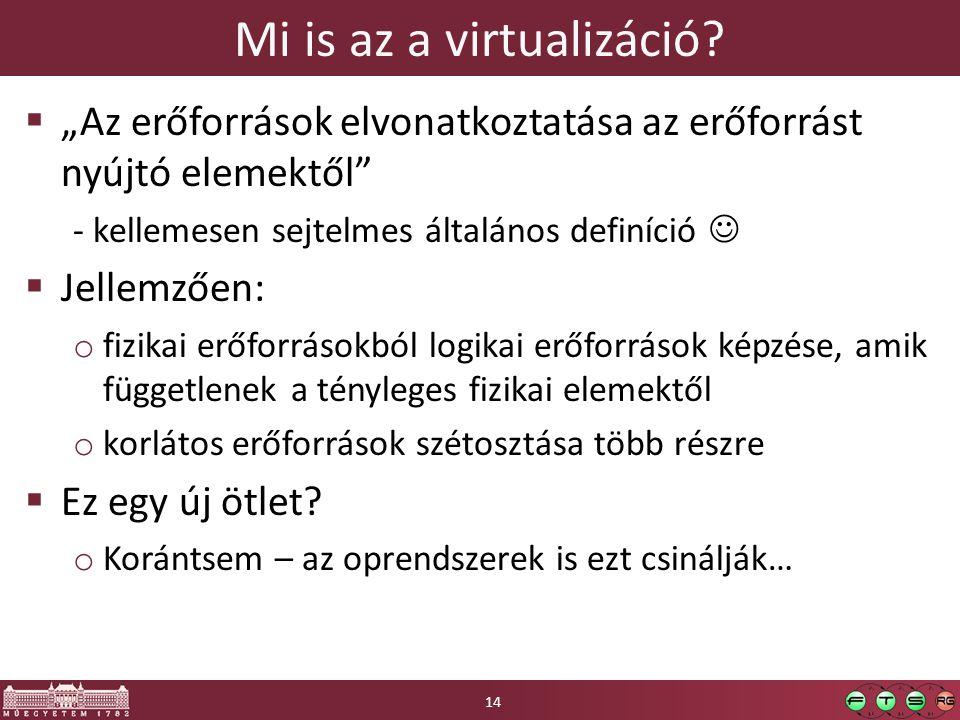 Mi is az a virtualizáció