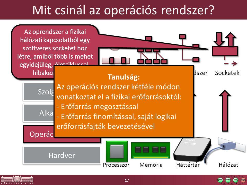 Mit csinál az operációs rendszer