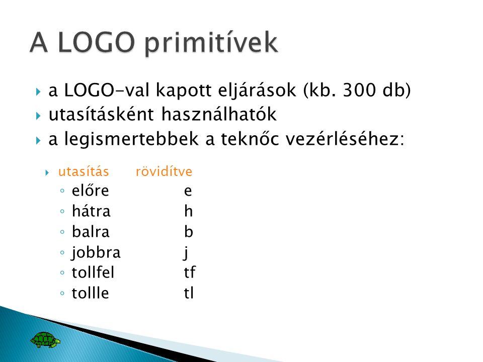 A LOGO primitívek a LOGO-val kapott eljárások (kb. 300 db)