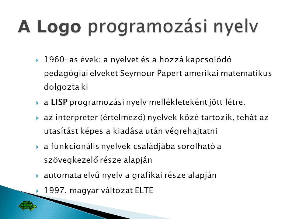 A Logo programozási nyelv