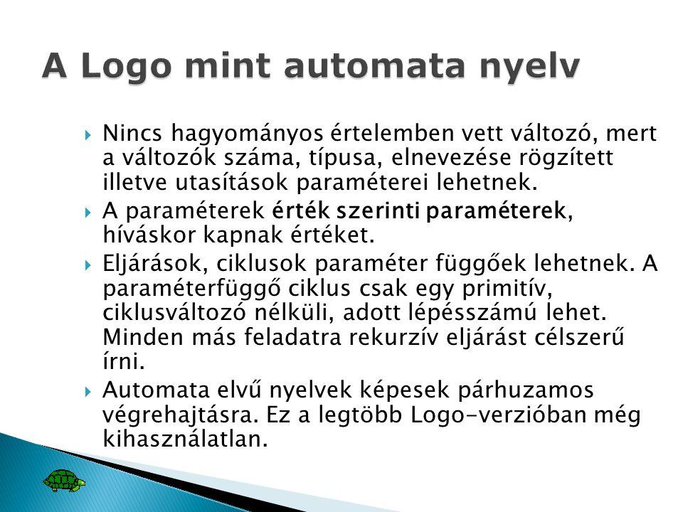 A Logo mint automata nyelv