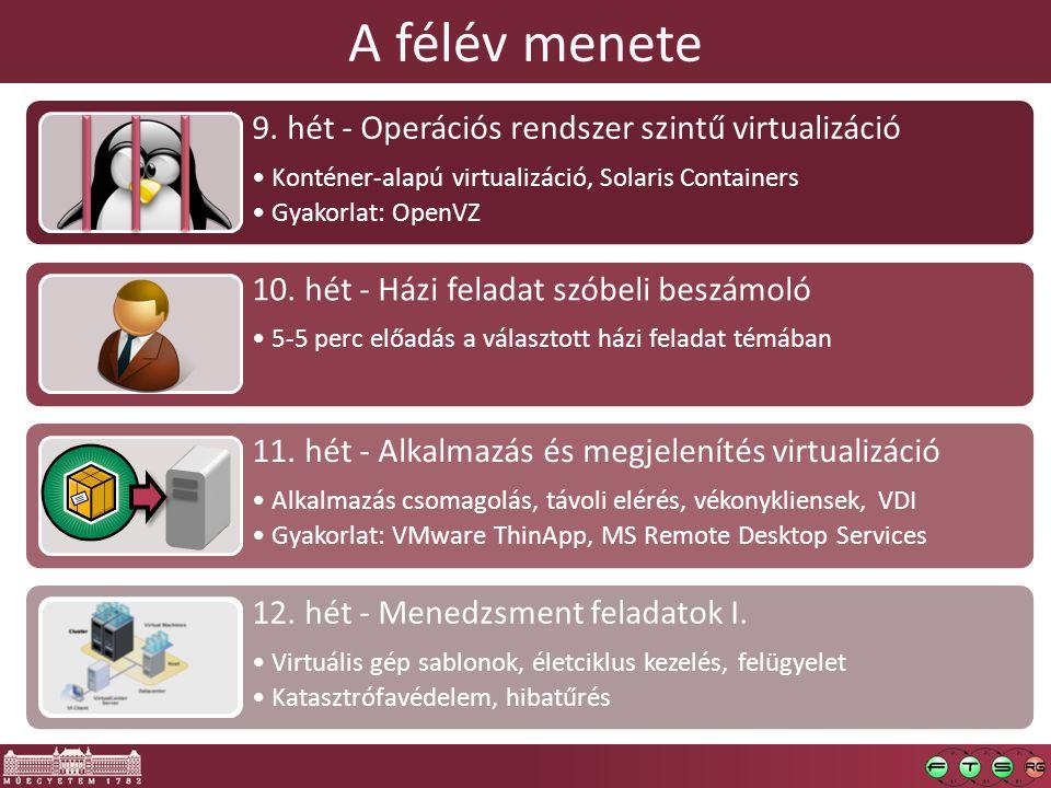 A félév menete 9. hét - Operációs rendszer szintű virtualizáció