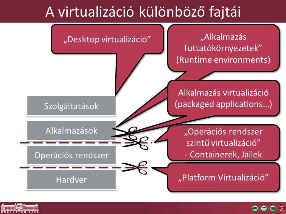 A virtualizáció különböző fajtái