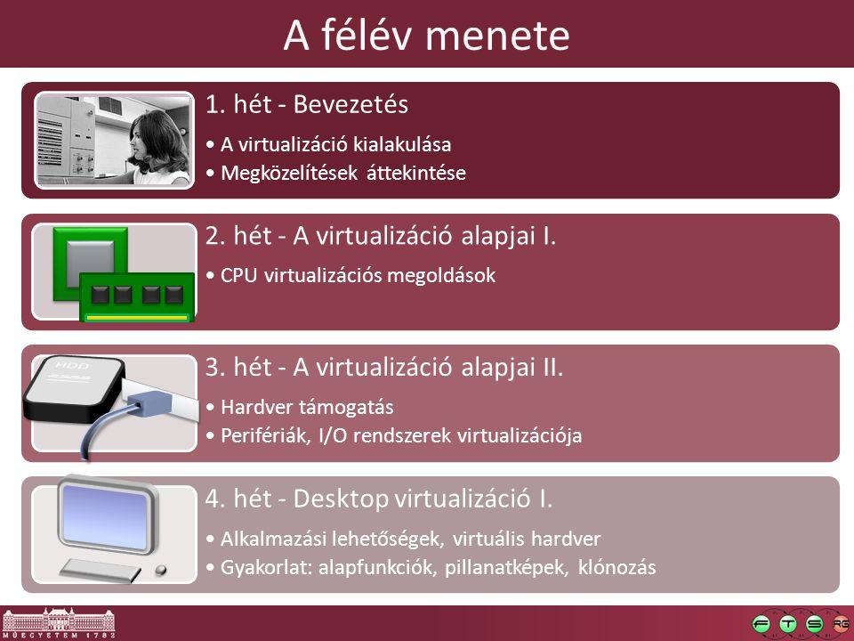 A félév menete 1. hét - Bevezetés 2. hét - A virtualizáció alapjai I.