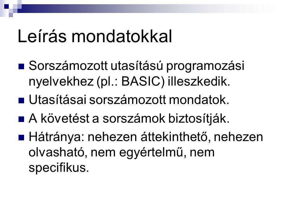 Leírás mondatokkal Sorszámozott utasítású programozási nyelvekhez (pl.: BASIC) illeszkedik. Utasításai sorszámozott mondatok.