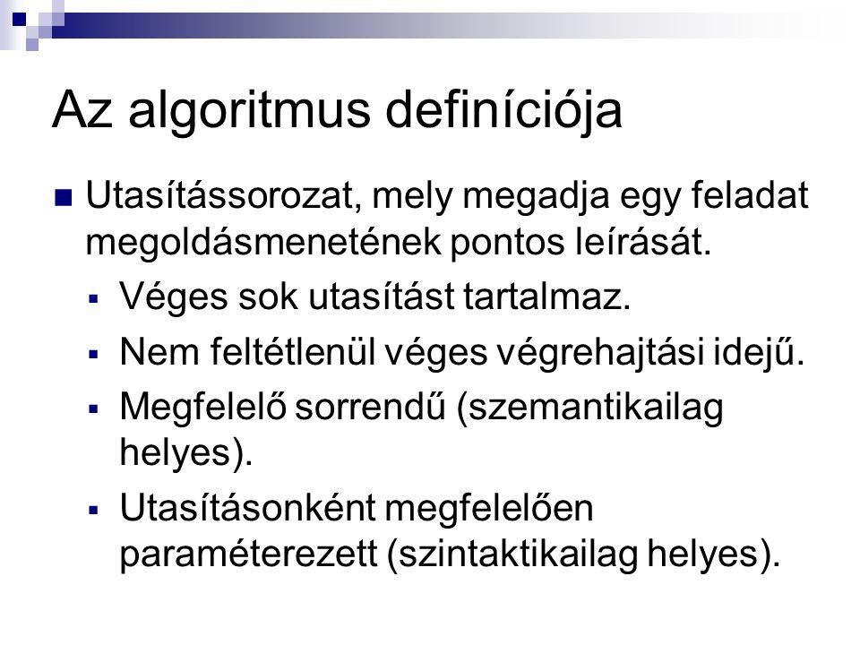 Az algoritmus definíciója