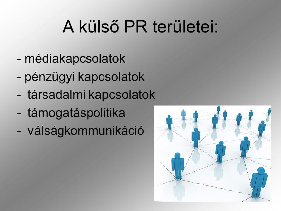 A külső PR területei: - médiakapcsolatok - pénzügyi kapcsolatok