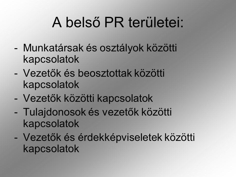 A belső PR területei: Munkatársak és osztályok közötti kapcsolatok