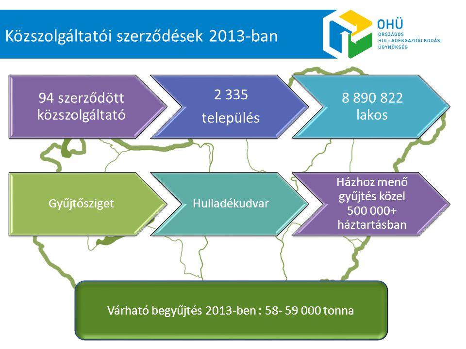 Közszolgáltatói szerződések 2013-ban