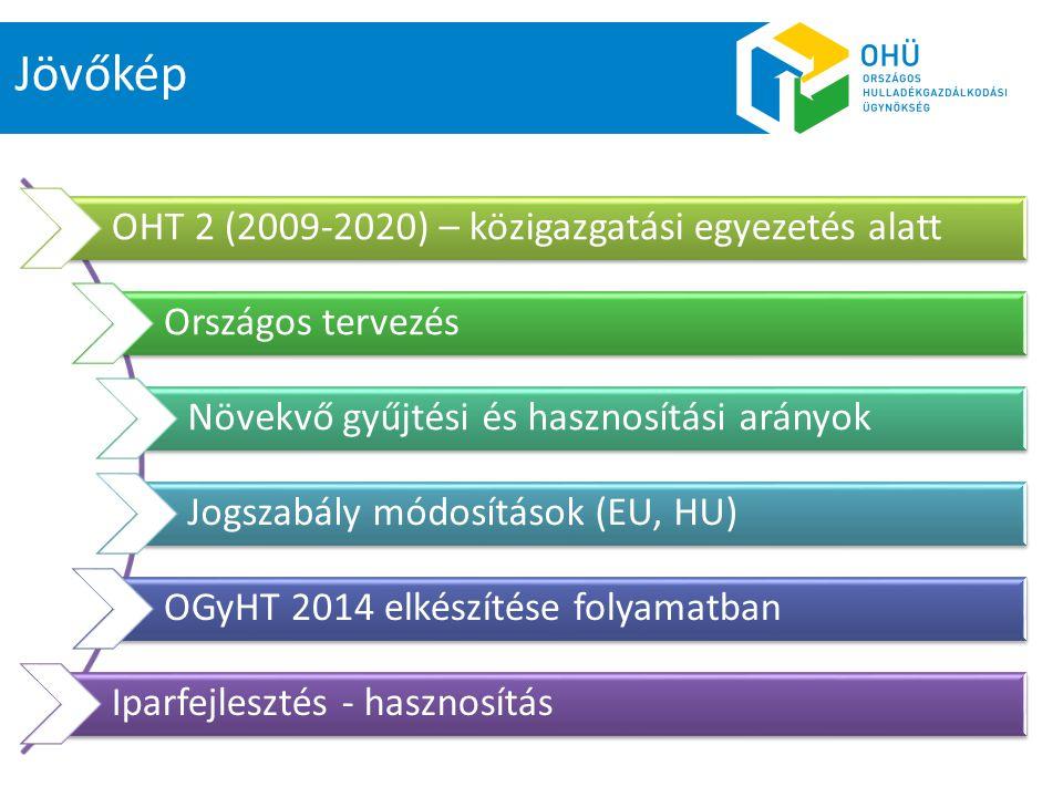 Jövőkép OHT 2 (2009-2020) – közigazgatási egyezetés alatt