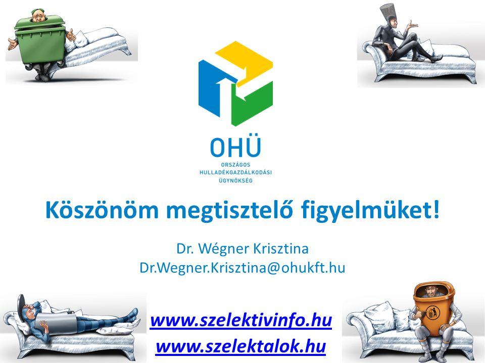 www.szelektivinfo.hu www.szelektalok.hu