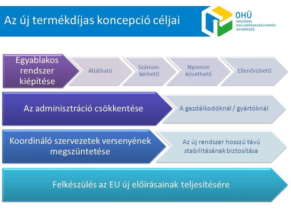 Az új termékdíjas koncepció céljai