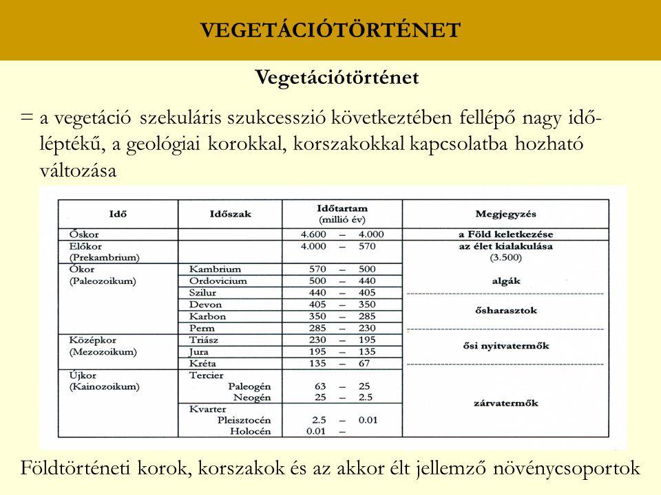VEGETÁCIÓTÖRTÉNET Vegetációtörténet.