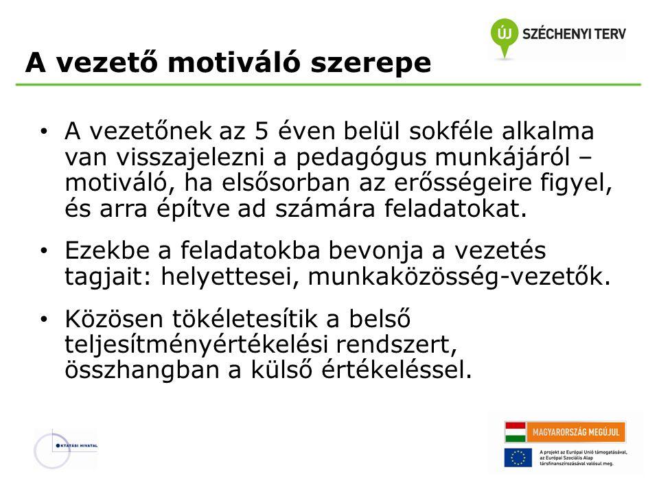 A vezető motiváló szerepe