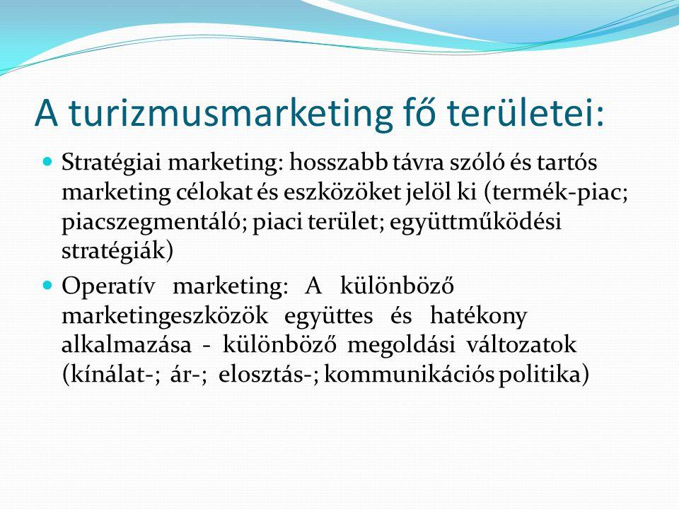 A turizmusmarketing fő területei: