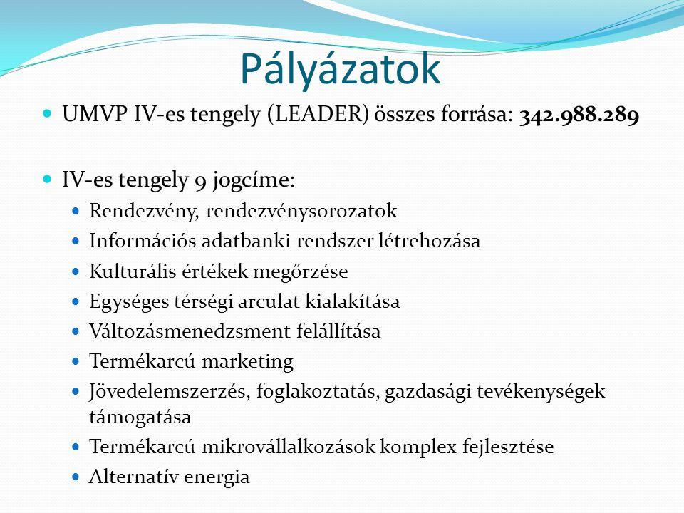 Pályázatok UMVP IV-es tengely (LEADER) összes forrása: 342.988.289