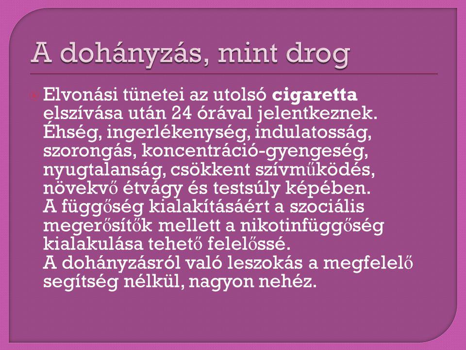A dohányzás, mint drog