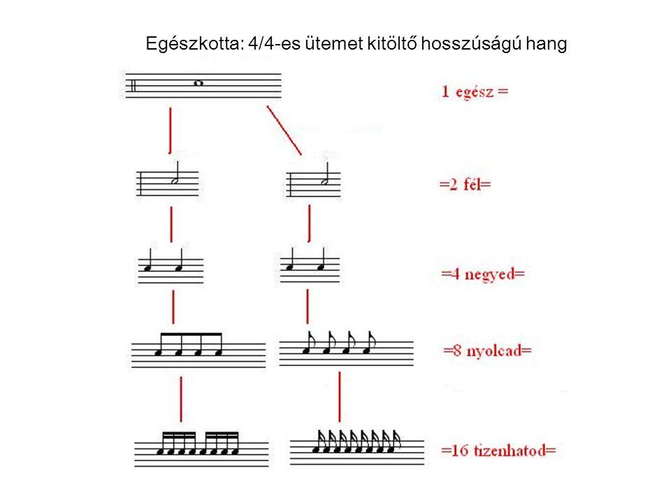 Egészkotta: 4/4-es ütemet kitöltő hosszúságú hang