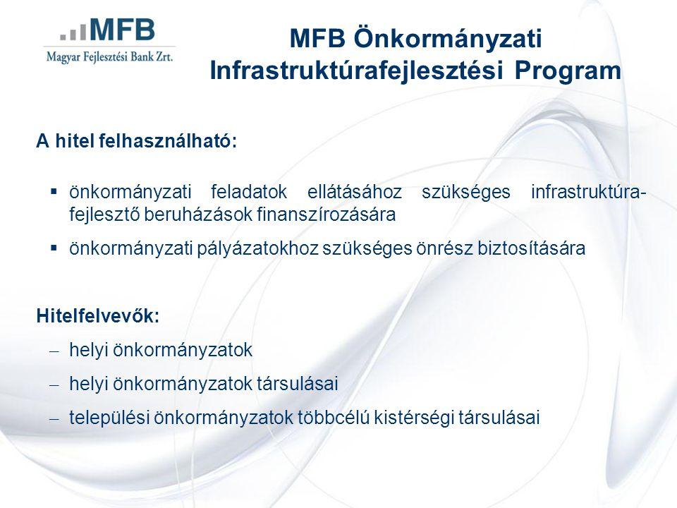 MFB Önkormányzati Infrastruktúrafejlesztési Program