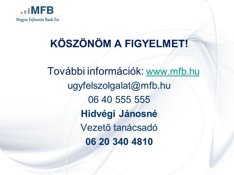 További információk: www.mfb.hu