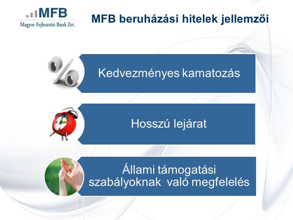 MFB beruházási hitelek jellemzői