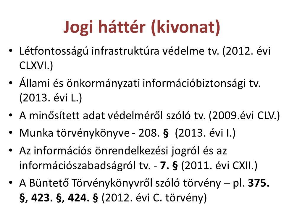 Jogi háttér (kivonat) Létfontosságú infrastruktúra védelme tv. (2012. évi CLXVI.) Állami és önkormányzati információbiztonsági tv. (2013. évi L.)