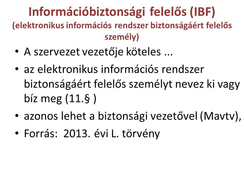 Információbiztonsági felelős (IBF) (elektronikus információs rendszer biztonságáért felelős személy)