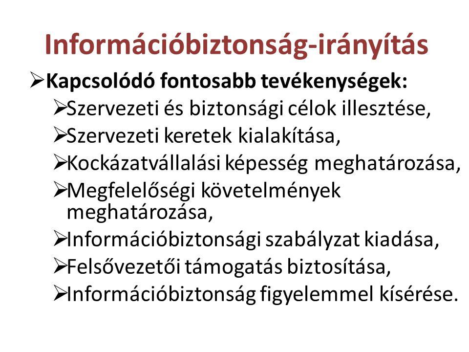 Információbiztonság-irányítás