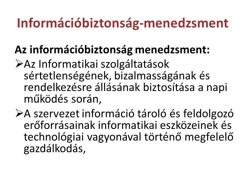 Információbiztonság-menedzsment
