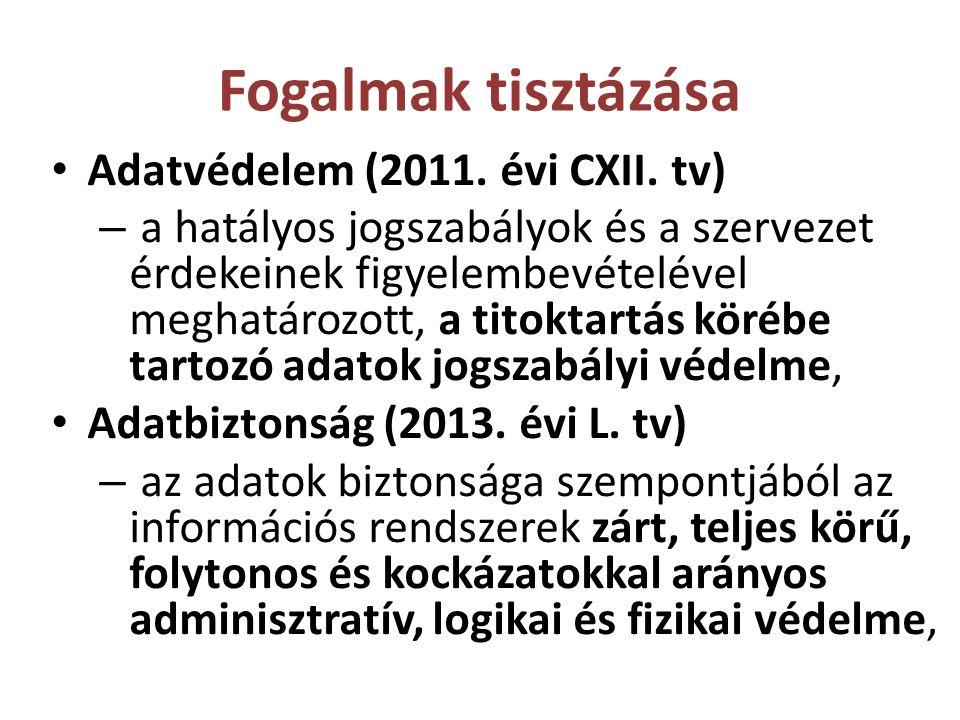 Fogalmak tisztázása Adatvédelem (2011. évi CXII. tv)