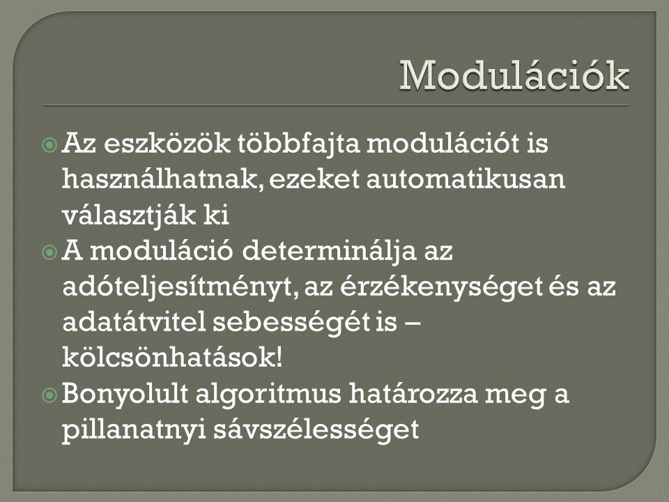 Modulációk Az eszközök többfajta modulációt is használhatnak, ezeket automatikusan választják ki.
