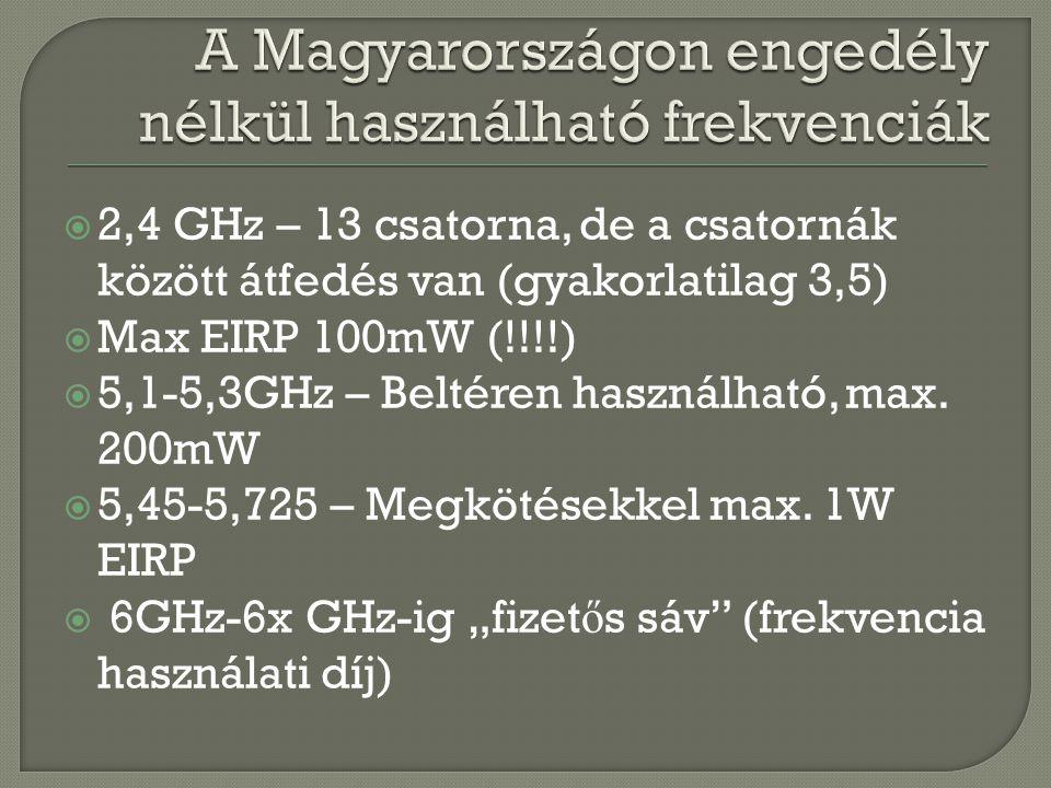 A Magyarországon engedély nélkül használható frekvenciák