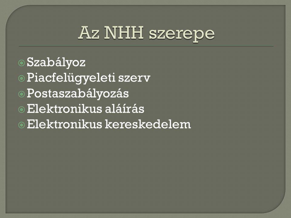 Az NHH szerepe Szabályoz Piacfelügyeleti szerv Postaszabályozás