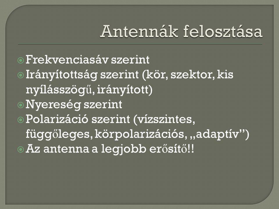 Antennák felosztása Frekvenciasáv szerint