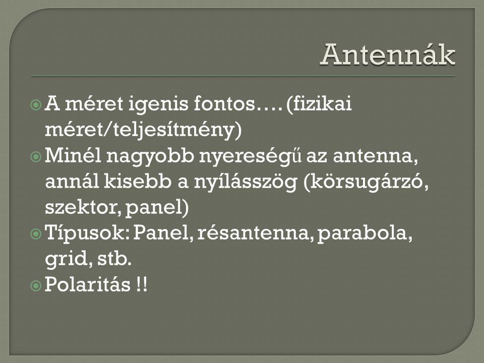 Antennák A méret igenis fontos…. (fizikai méret/teljesítmény)