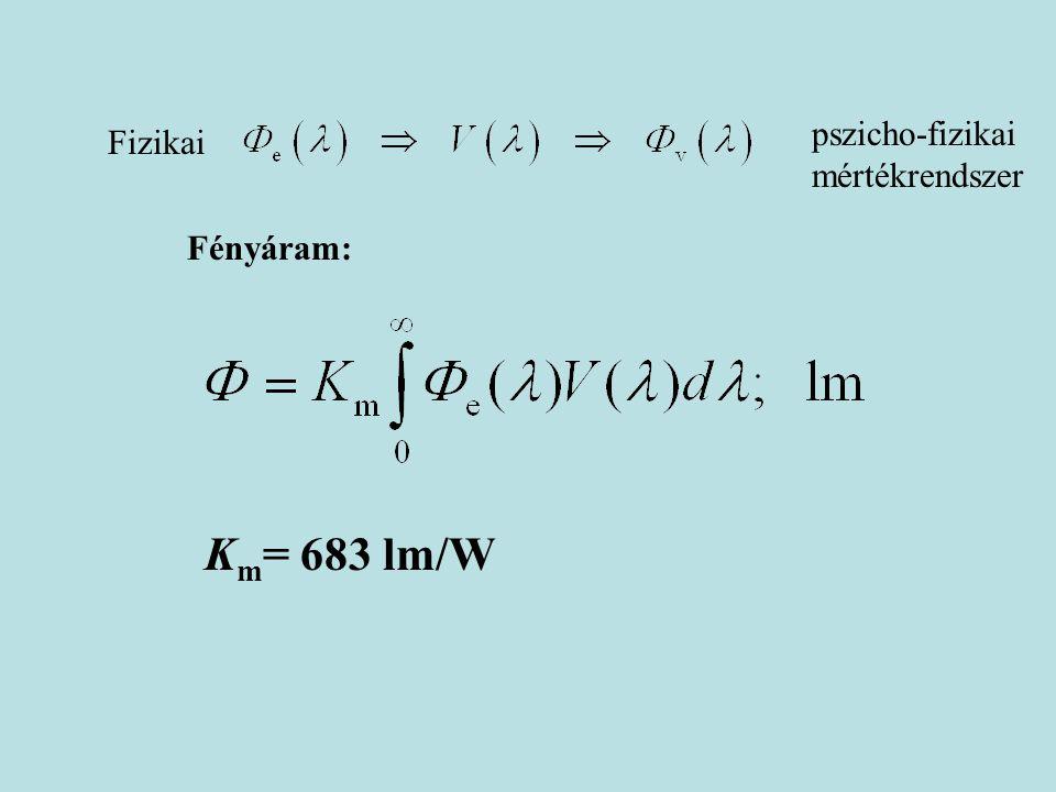 pszicho-fizikai mértékrendszer