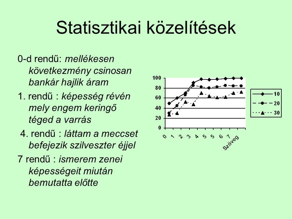 Statisztikai közelítések