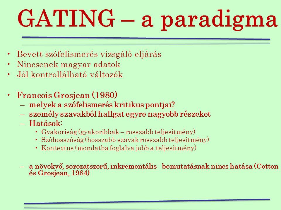 GATING – a paradigma Bevett szófelismerés vizsgáló eljárás
