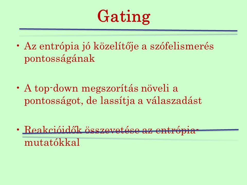 Gating Az entrópia jó közelítője a szófelismerés pontosságának