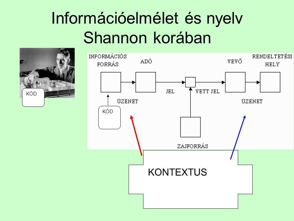 Információelmélet és nyelv Shannon korában