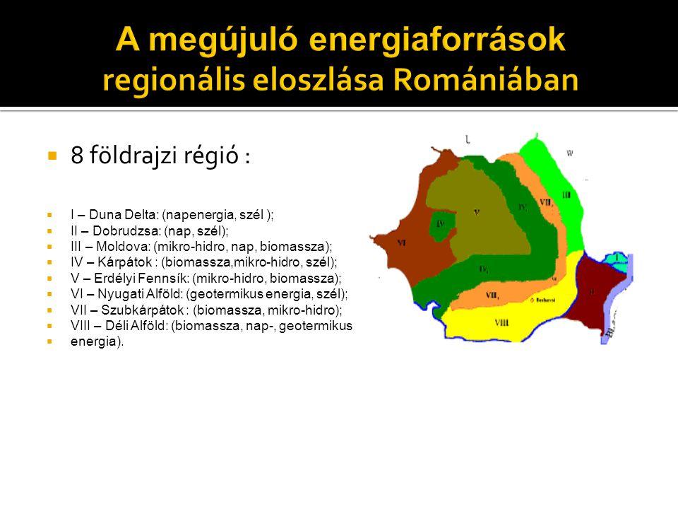 A megújuló energiaforrások regionális eloszlása Romániában