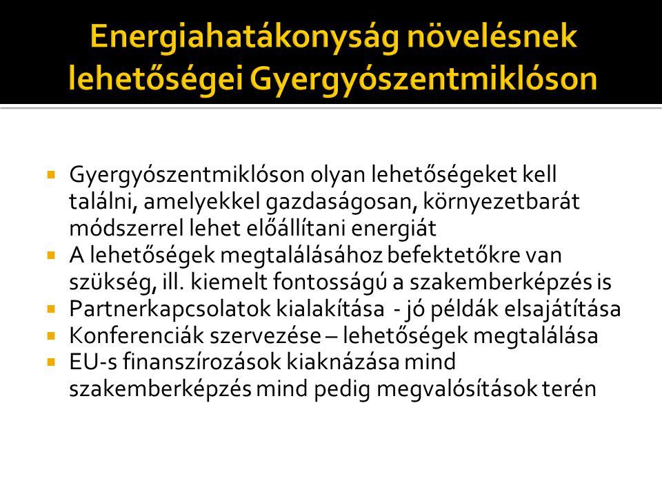 Energiahatákonyság növelésnek lehetőségei Gyergyószentmiklóson