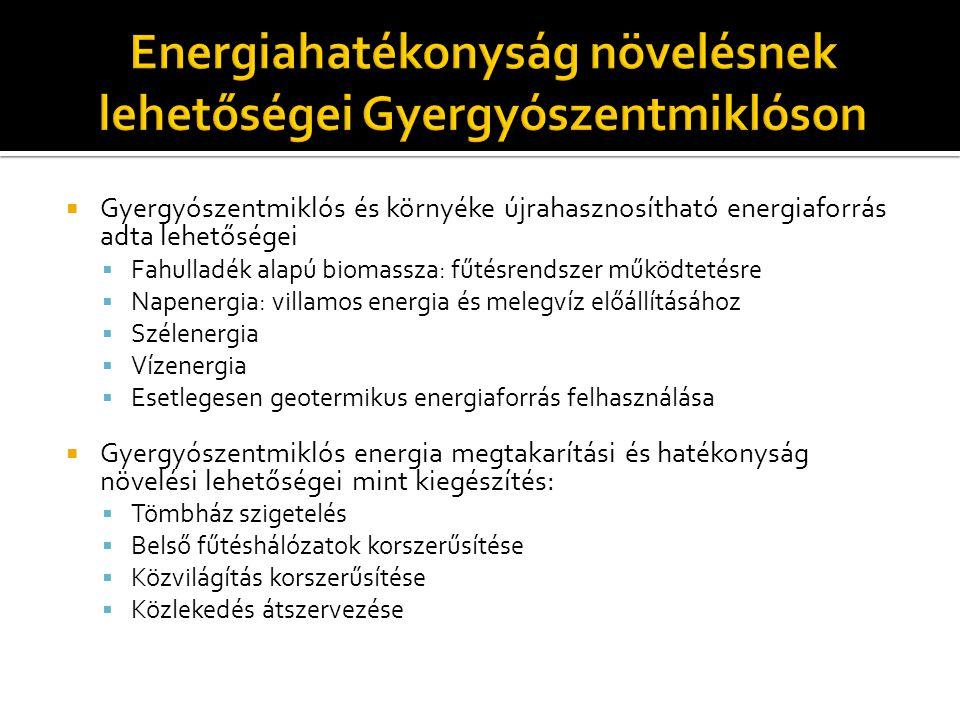 Energiahatékonyság növelésnek lehetőségei Gyergyószentmiklóson