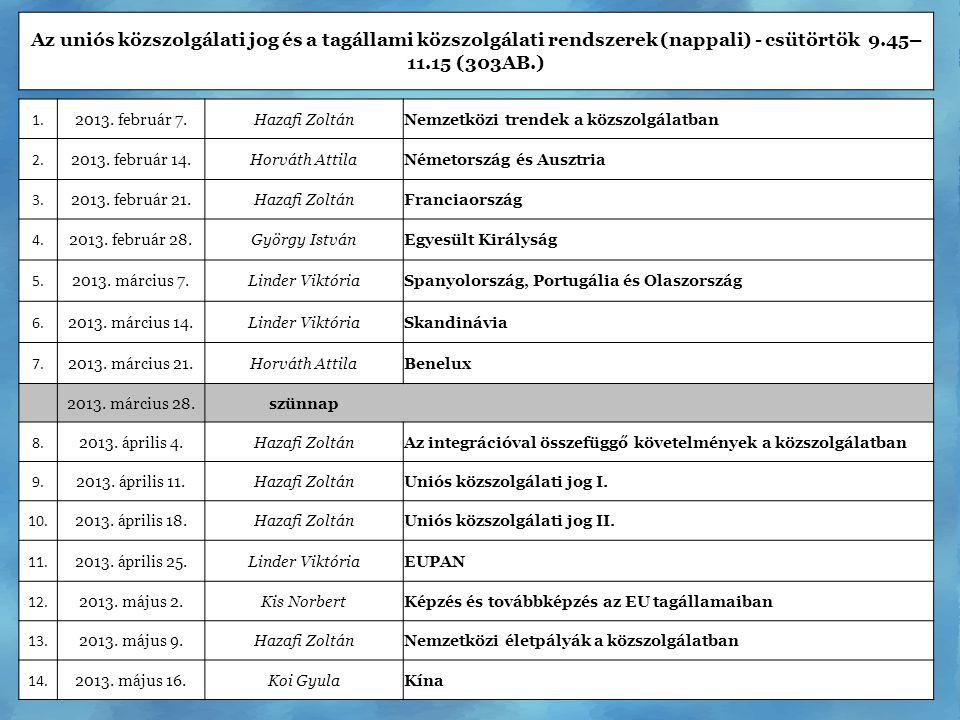 Az uniós közszolgálati jog és a tagállami közszolgálati rendszerek (nappali) - csütörtök 9.45–11.15 (303AB.)