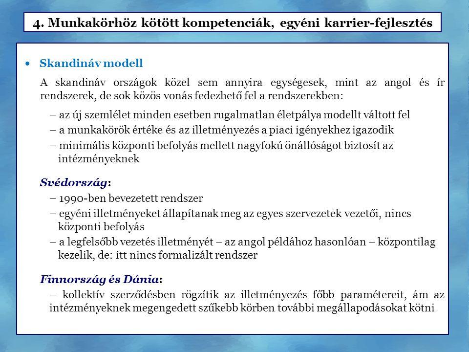 4. Munkakörhöz kötött kompetenciák, egyéni karrier-fejlesztés