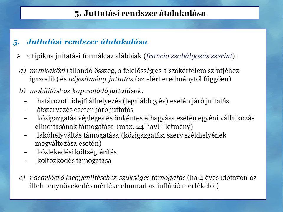 5. Juttatási rendszer átalakulása